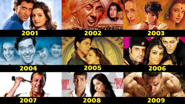 All time bollywood blockbuster movies of 2000 | List Inside